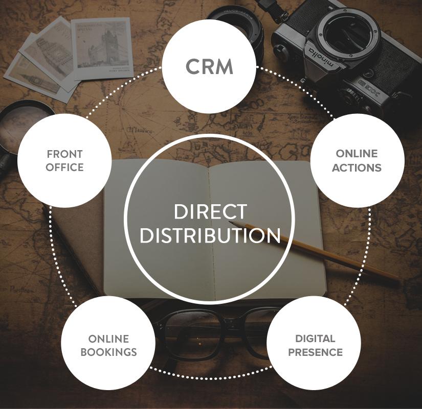 O ciclo virtuoso da distribuição direta digital