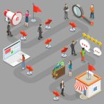 The high performance of behavioral campaigns