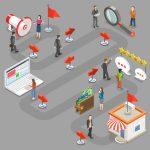 El alto rendimiento de las campañas por comportamiento