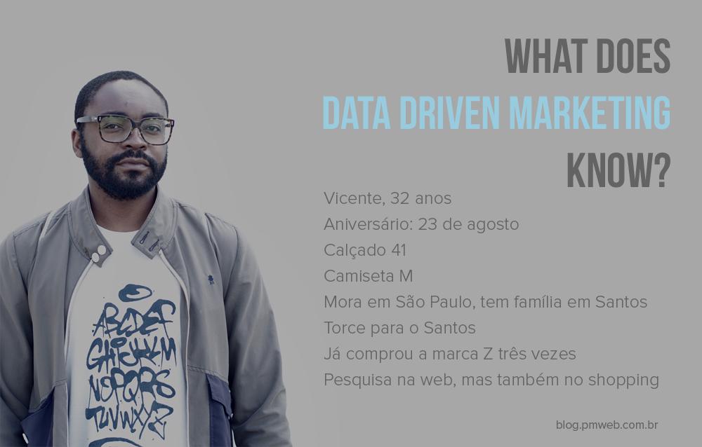 o-que-e-data-driven-marketing